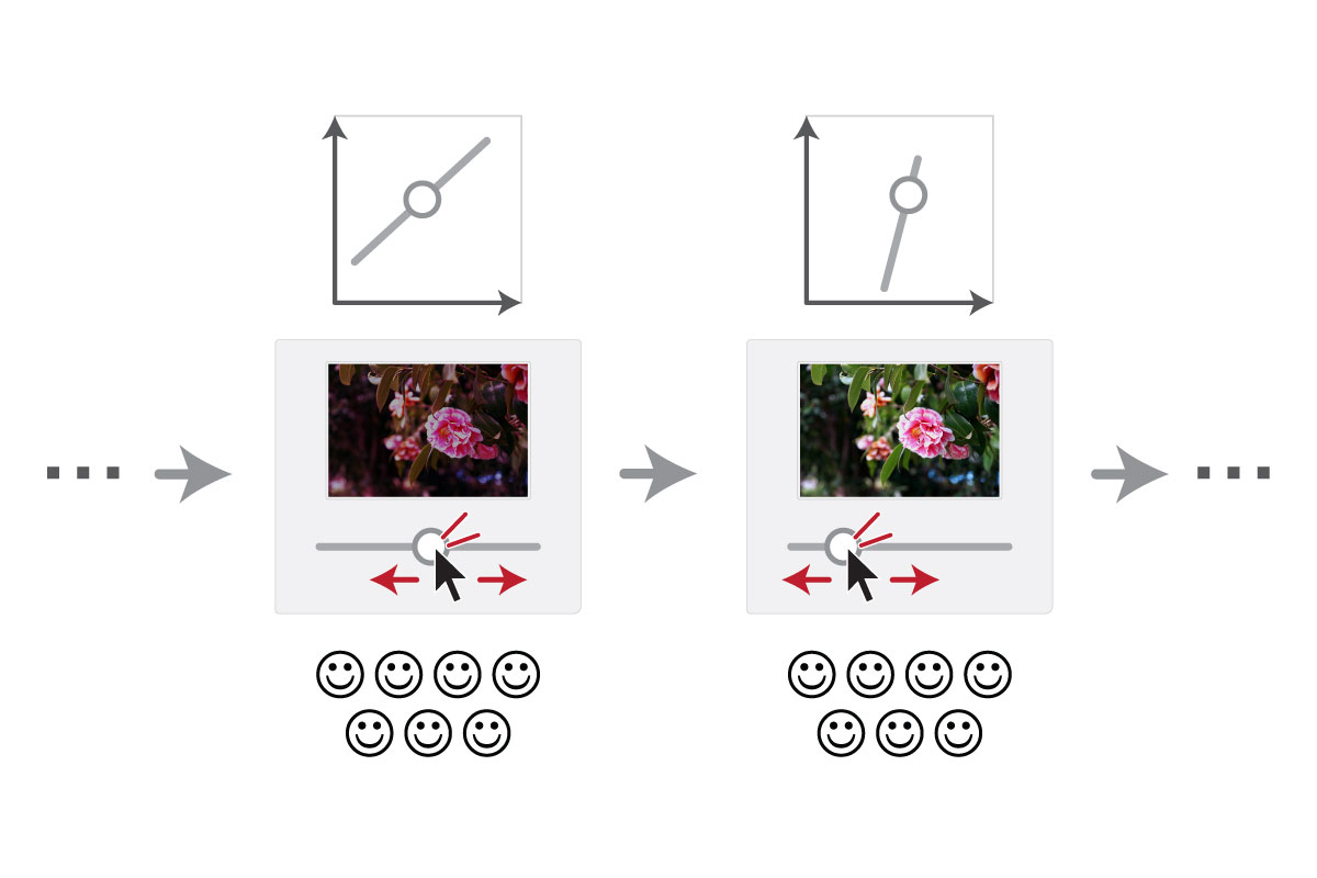 Design Line : Sequential line search for efficient visual design optimization by